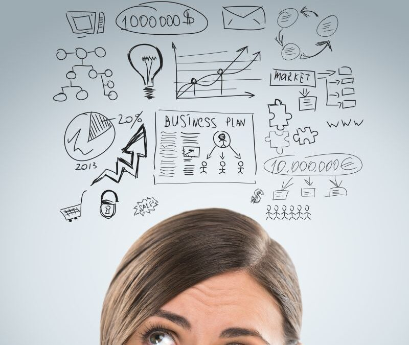 Why A Medical Spa Marketing Plan Is Critical And How To Create One Yourself